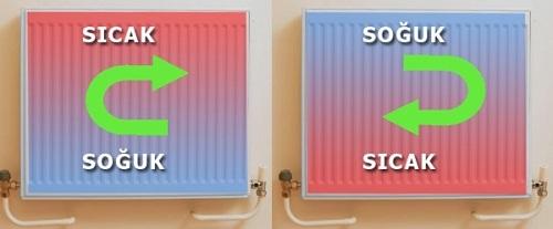 Kalorifer Kombi Peteklerinin Temizliği Nasıl Yapılır